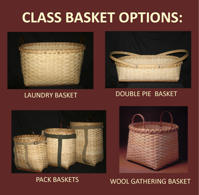 Basket Options