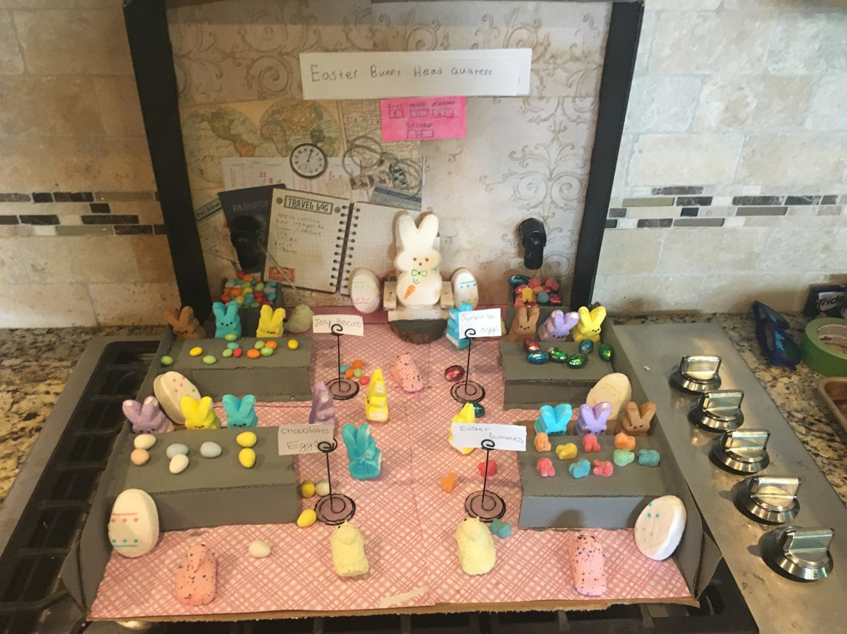 Julia DeGroot - Easter Bunny Headquarters - Indian Trail, NC